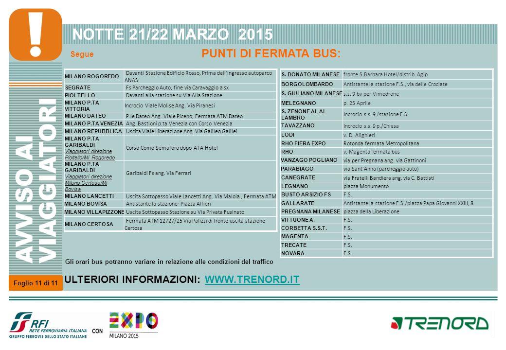 NOTTE 21/22 MARZO 2015 Segue ORARI BUS [S6: TREVIGLIO - NOVARA FS]